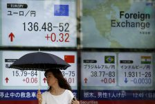 Investing.com duyarlılık endeksi raporu: Yen uzun pozisyonları düştü
