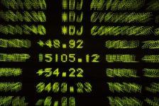 ABD piyasaları kapanışta karıştı; Dow Jones Industrial Average 0,10% değer kazandı